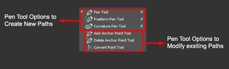 Pen Tool settings overview