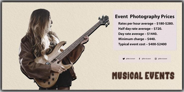 Event Photography Price