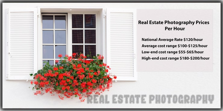 Real Estate Photography Prices